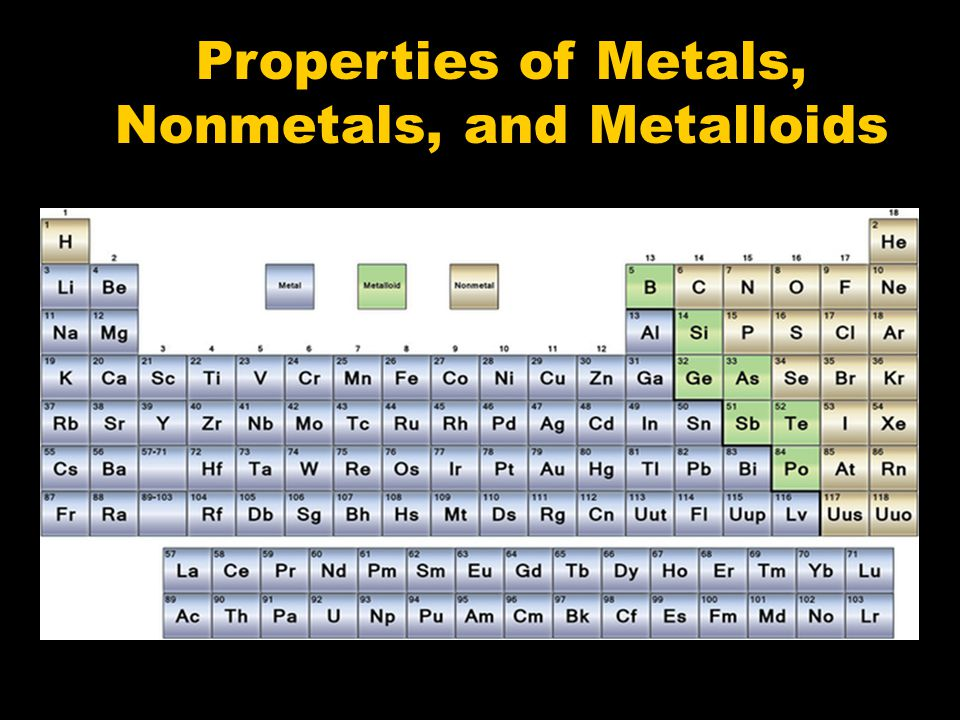 Ppt on uses of metals and nonmetals properties strongofstrong strongmetalsstrong urtaz Choice Image