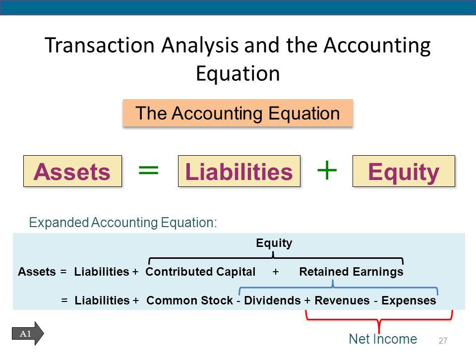 accounting formula