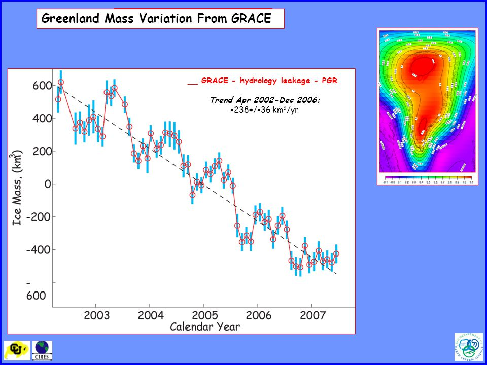 Trend, Apr 02-Jun07: -238 km 3 /yr __ GRACE - hydrology leakage - PGR Trend Apr 2002-Dec 2006: -238+/-36 km 3 /yr Greenland Mass Variation From GRACE