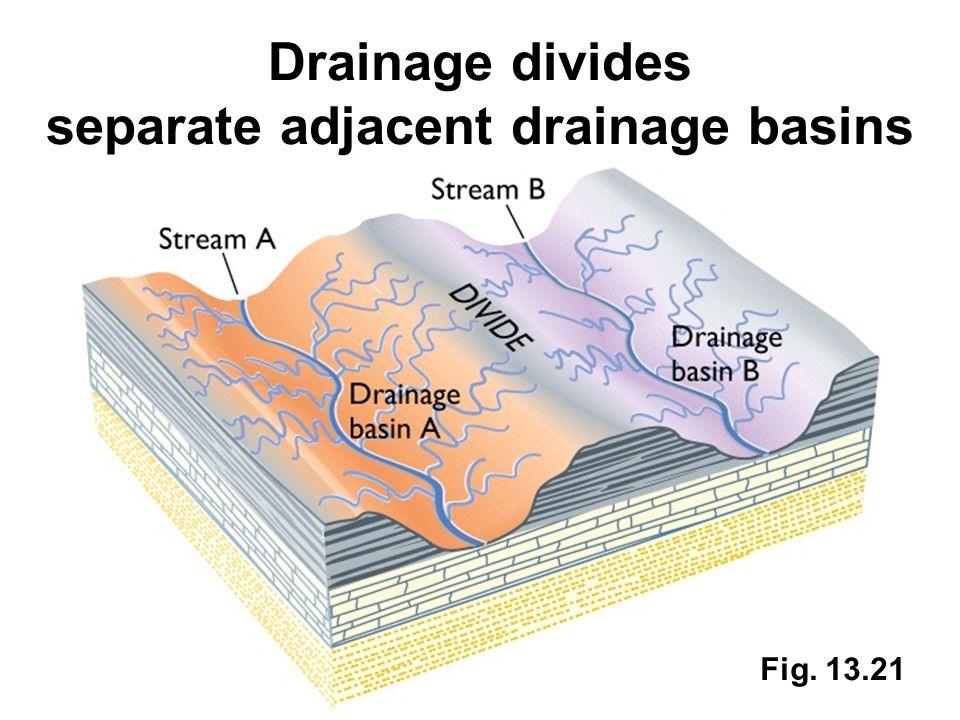 Fig. 13.21 Drainage divides separate adjacent drainage basins