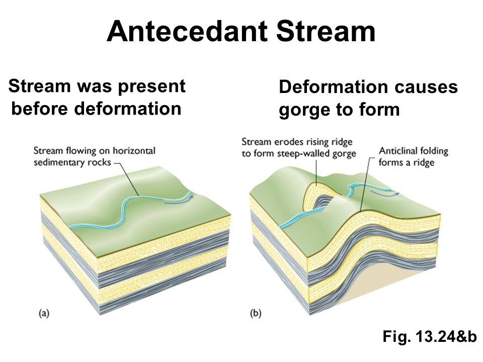 Antecedant Stream Fig. 13.24&b Stream was present before deformation Deformation causes gorge to form