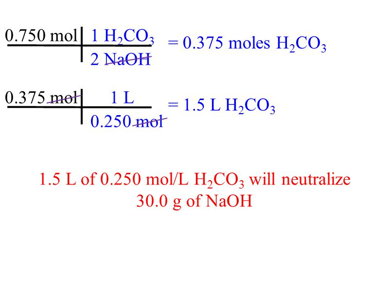 1.5 L of mol/L H 2 CO 3 will neutralize 30.0 g of NaOH = moles H 2 CO mol1 H 2 CO 3 2 NaOH = 1.5 L H 2 CO mol1 L mol