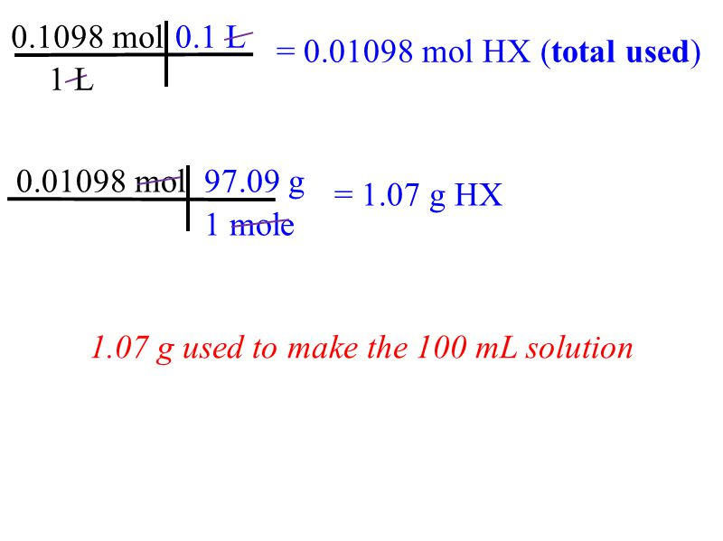 = mol HX (total used) mol0.1 L 1 L = 1.07 g HX mol 1 mole g 1.07 g used to make the 100 mL solution