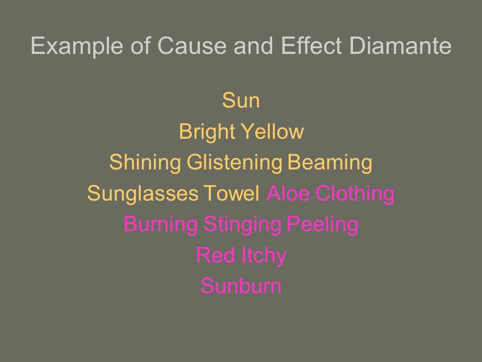 math worksheet : diamante poems diamante a diamante is a seven line poem shaped  : Diamante Poems Lesson Plans For 4th Grade