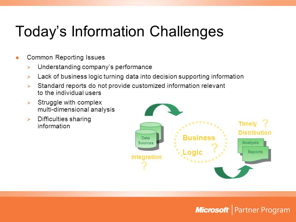 Common Reporting Issues Common Reporting Issues  Understanding company's performance  Lack of business logic turning data into decision supporting information  Standard reports do not provide customized information relevant to the individual users  Struggle with complex multi-dimensional analysis  Difficulties sharing information Today's Information Challenges Business Logic Integration Timely Distribution .