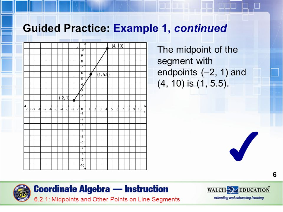 Guided Practice: Example 1, continued 6 ✔ The midpoint of the segment with endpoints (–2, 1) and (4, 10) is (1, 5.5).