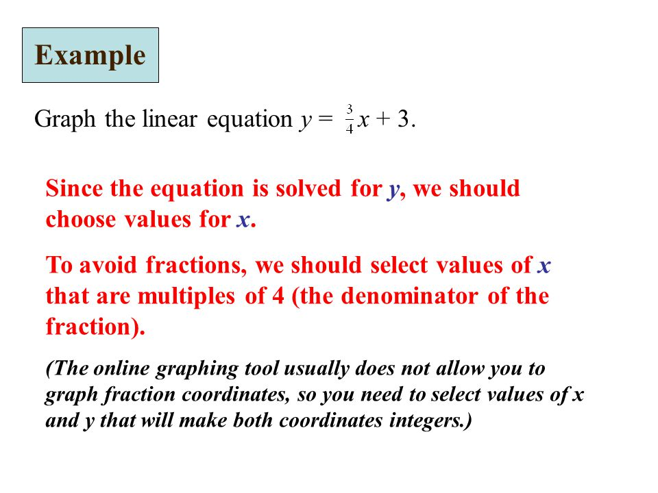 Example Graph the linear equation y = x + 3.