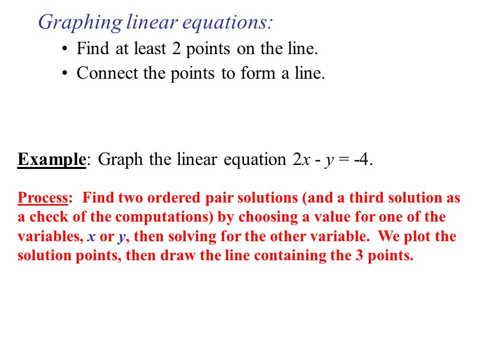 Example: Graph the linear equation 2x - y = -4.