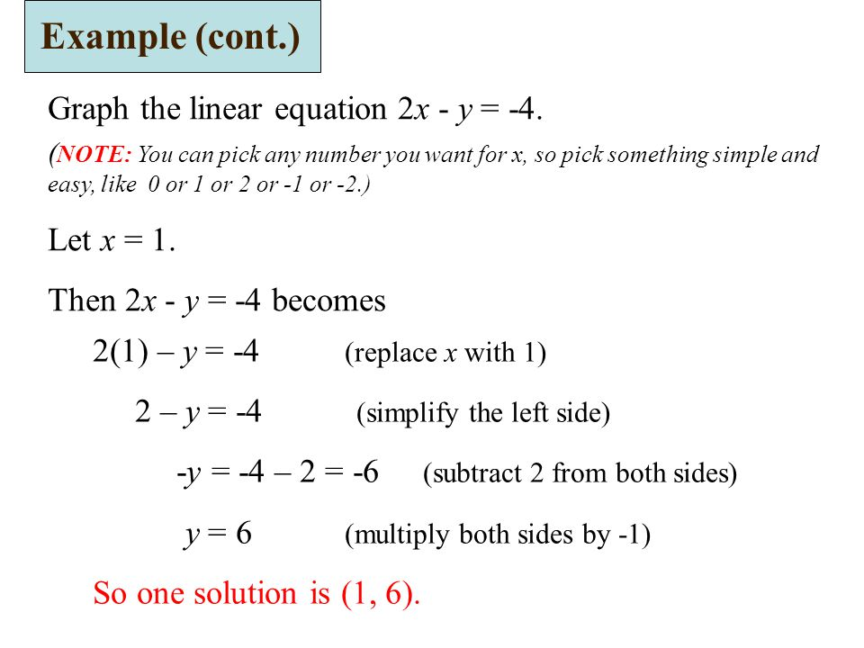 Example (cont.) Graph the linear equation 2x - y = -4.