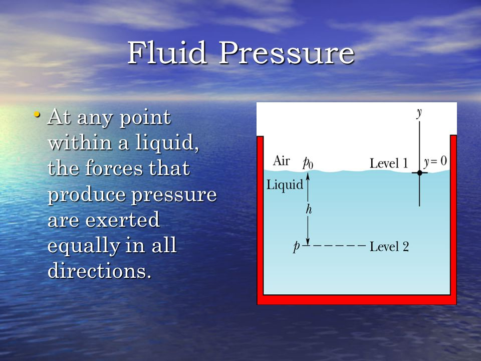 Fluid Pressure At any point within a liquid, the forces that produce pressure are exerted equally in all directions.