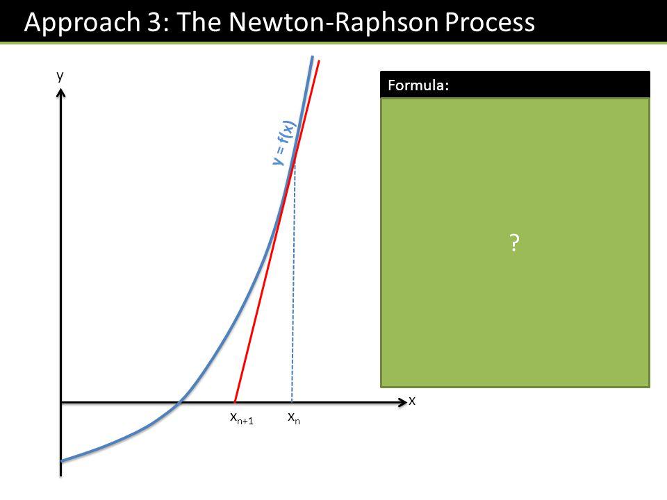 Newton Raphson. Differentiating a trigonometic function?
