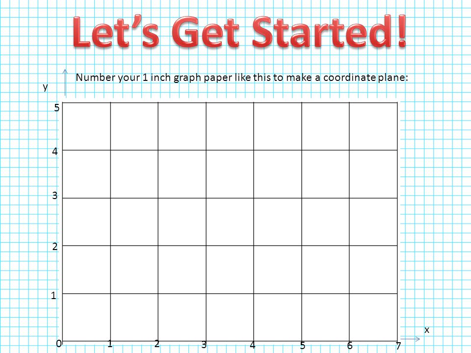7 Number Your 1 Inch Graph Paper Like This To Make A Coordinate Plane: 3 1  2 0 4 5 12 3 4 5 6 7 X Y