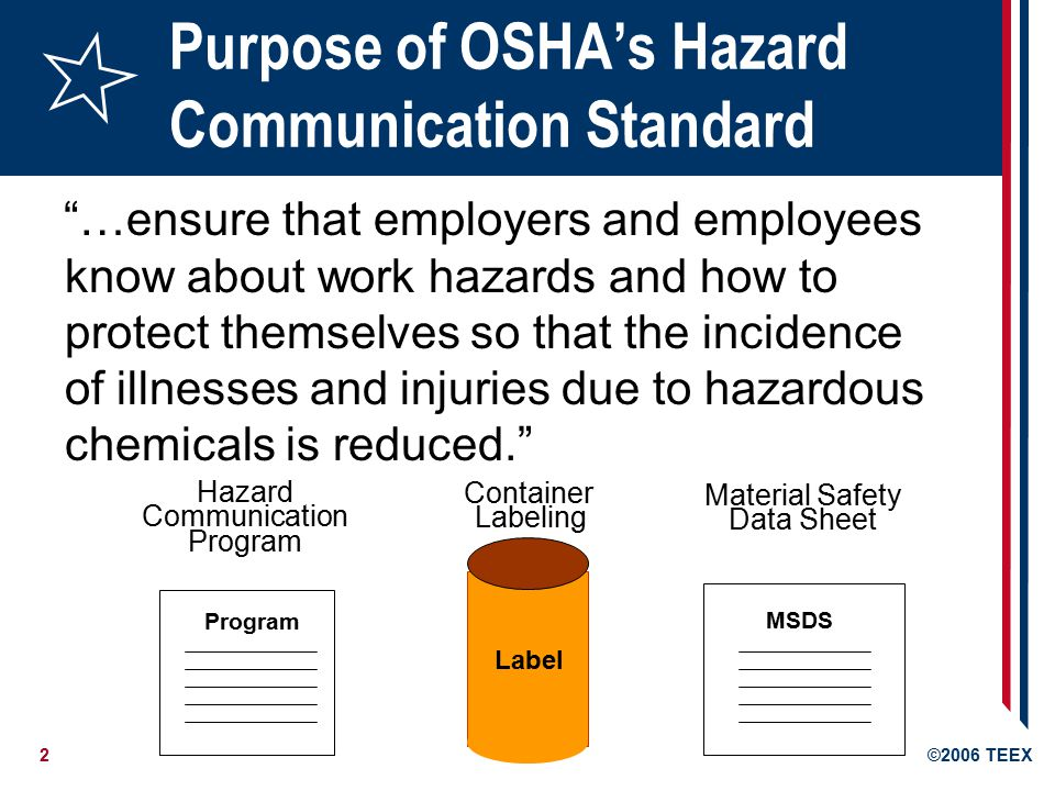 2©2006 TEEX Purpose of OSHA's Hazard Communication Standard …ensure that employers and employees know about work hazards and how to protect themselves so that the incidence of illnesses and injuries due to hazardous chemicals is reduced. Label Program MSDS Hazard Communication Program Container Labeling Material Safety Data Sheet