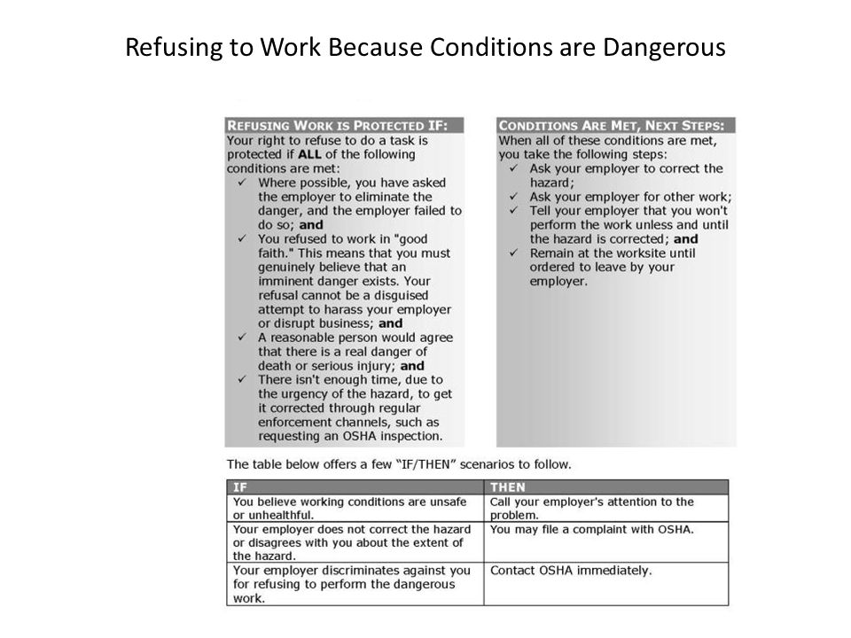 Refusing to Work Because Conditions are Dangerous