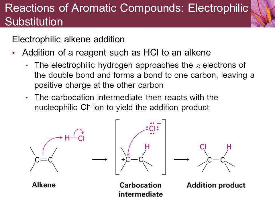 electrophilic aromatic substitution reaction experiment the