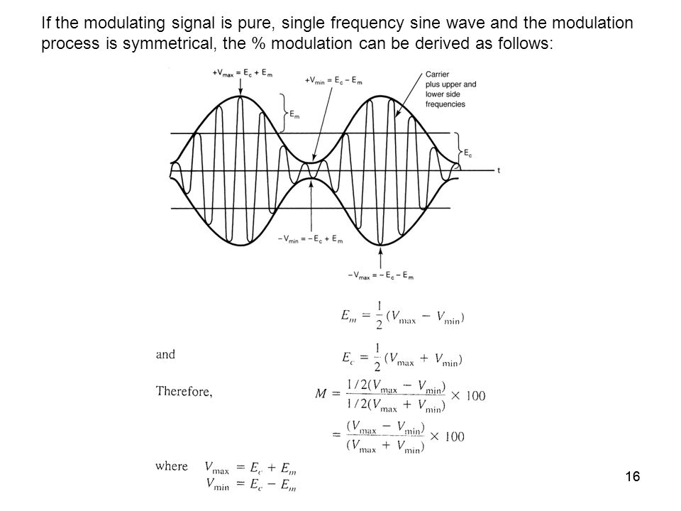 16 If the modulating signal is pure, single frequency sine wave and the modulation process is symmetrical, the % modulation can be derived as follows: