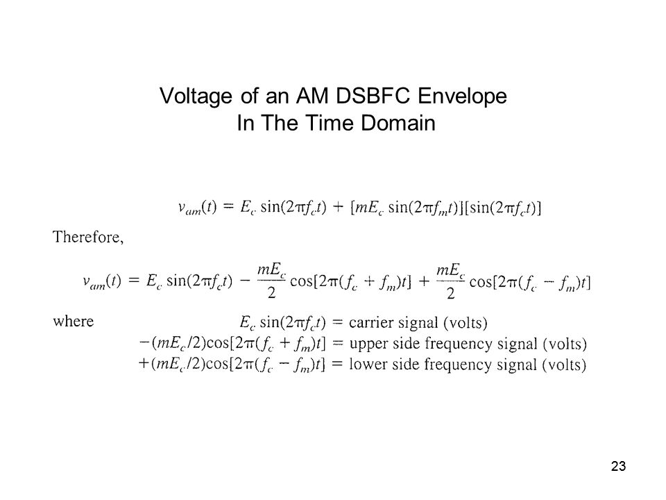 23 Voltage of an AM DSBFC Envelope In The Time Domain