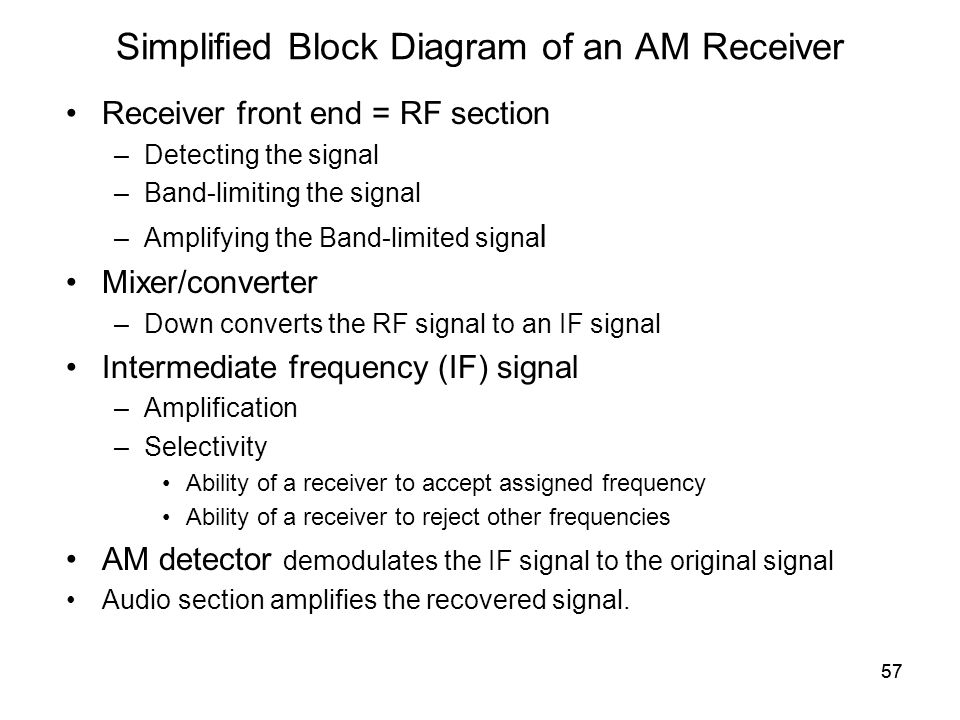 57 Simplified Block Diagram of an AM Receiver Receiver front end = RF section –Detecting the signal –Band-limiting the signal –Amplifying the Band-limited signa l Mixer/converter –Down converts the RF signal to an IF signal Intermediate frequency (IF) signal –Amplification –Selectivity Ability of a receiver to accept assigned frequency Ability of a receiver to reject other frequencies AM detector demodulates the IF signal to the original signal Audio section amplifies the recovered signal.