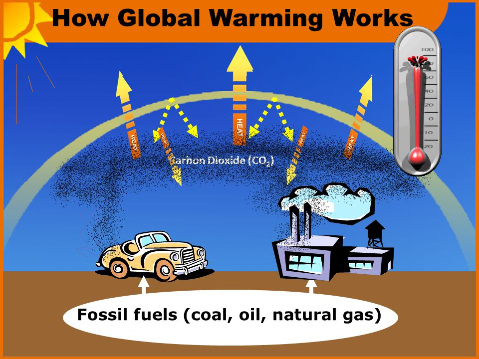 How Global Warming Works Fossil fuels (coal, oil, natural gas) Carbon Dioxide (CO 2 )