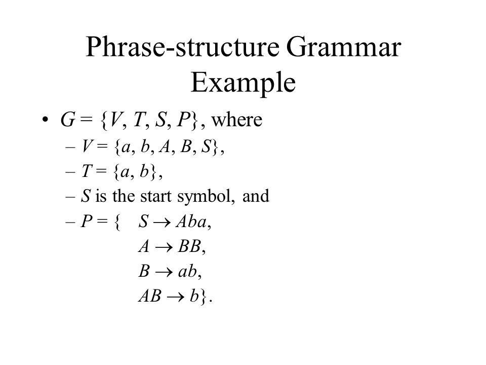 Phrase-structure Grammar Example G = {V, T, S, P}, where –V = {a, b, A, B, S}, –T = {a, b}, –S is the start symbol, and –P = {S  Aba, A  BB, B  ab, AB  b}.
