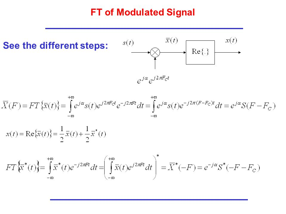 FT of Modulated Signal See the different steps: