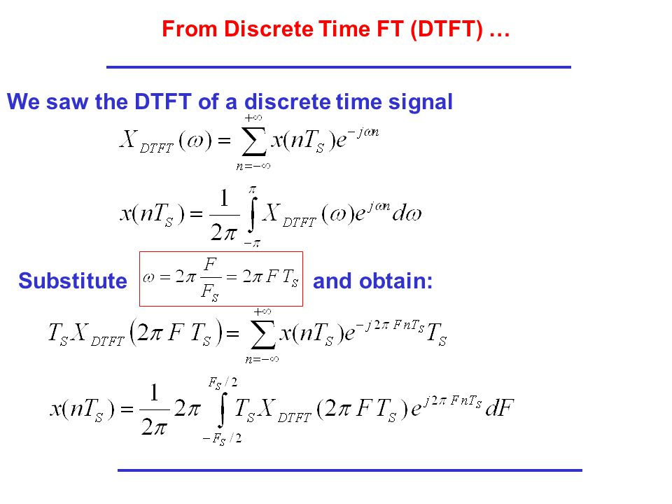 From Discrete Time FT (DTFT) … We saw the DTFT of a discrete time signal Substitute and obtain: