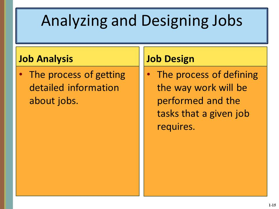 1-15 Analyzing and Designing Jobs Job Analysis The process of getting detailed information about jobs.