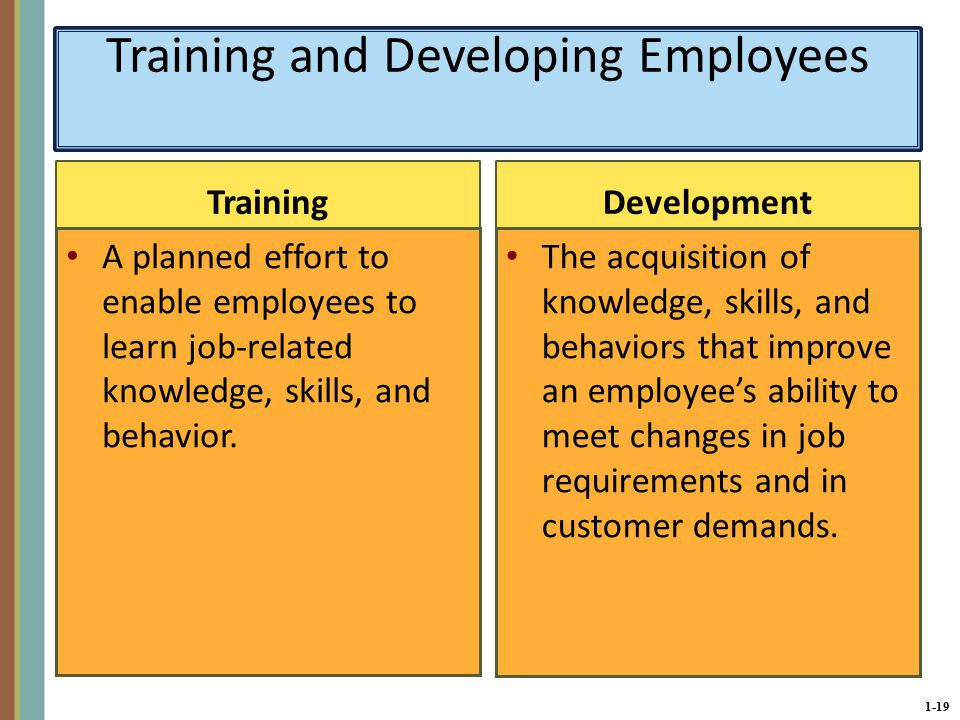 1-19 Training and Developing Employees Training A planned effort to enable employees to learn job-related knowledge, skills, and behavior.