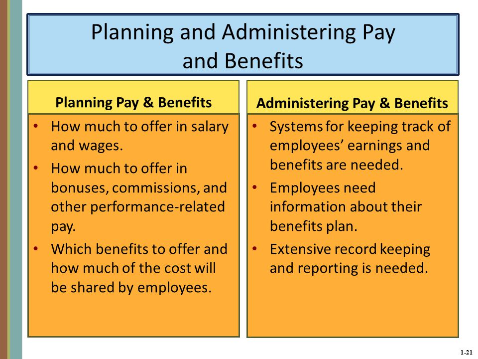 1-21 Planning and Administering Pay and Benefits Planning Pay & Benefits How much to offer in salary and wages.