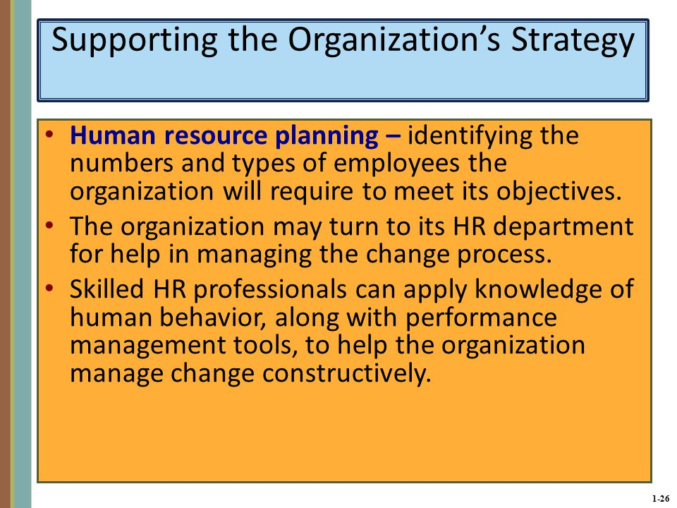1-26 Supporting the Organization's Strategy Human resource planning – identifying the numbers and types of employees the organization will require to meet its objectives.