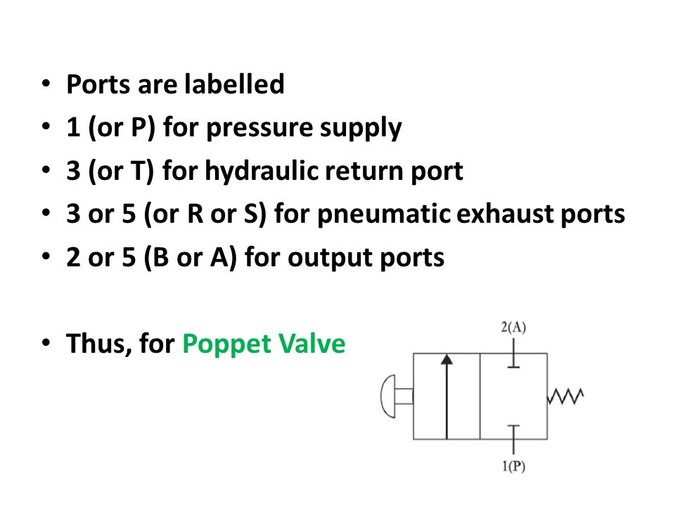 Ports are labelled 1 (or P) for pressure supply 3 (or T) for hydraulic return port 3 or 5 (or R or S) for pneumatic exhaust ports 2 or 5 (B or A) for output ports Thus, for Poppet Valve