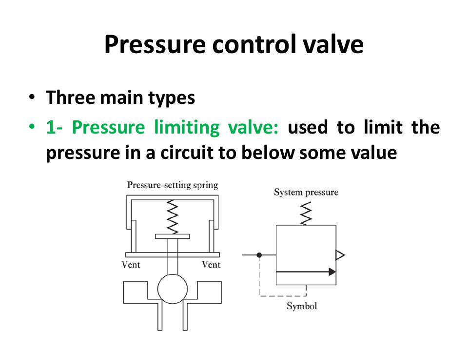 Pressure control valve Three main types 1- Pressure limiting valve: used to limit the pressure in a circuit to below some value
