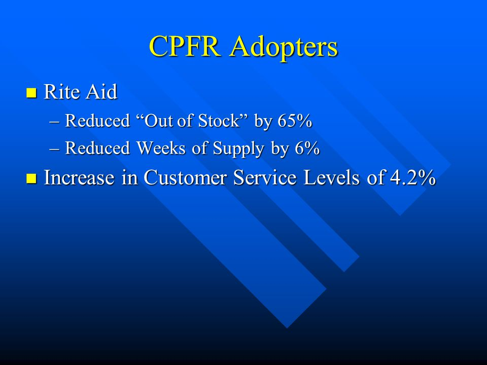 CPFR Adopters Rite Aid Rite Aid –Reduced Out of Stock by 65% –Reduced Weeks of Supply by 6% Increase in Customer Service Levels of 4.2% Increase in Customer Service Levels of 4.2%