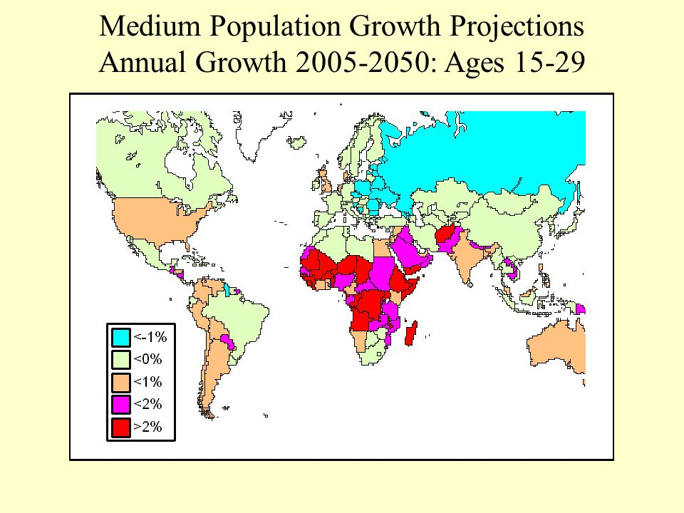 Medium Population Growth Projections Annual Growth : Ages 15-29