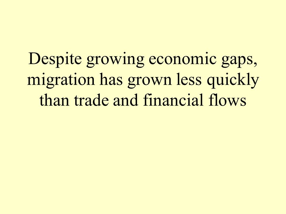 Despite growing economic gaps, migration has grown less quickly than trade and financial flows
