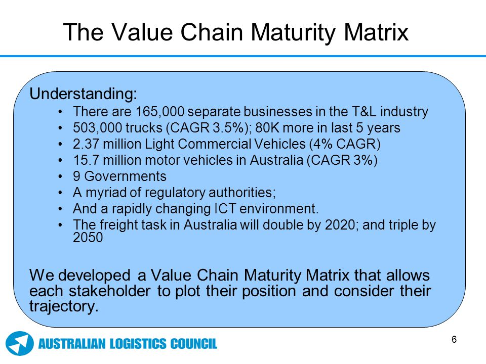 6 The Value Chain Maturity Matrix Understanding: There are 165,000 separate businesses in the T&L industry 503,000 trucks (CAGR 3.5%); 80K more in last 5 years 2.37 million Light Commercial Vehicles (4% CAGR) 15.7 million motor vehicles in Australia (CAGR 3%) 9 Governments A myriad of regulatory authorities; And a rapidly changing ICT environment.