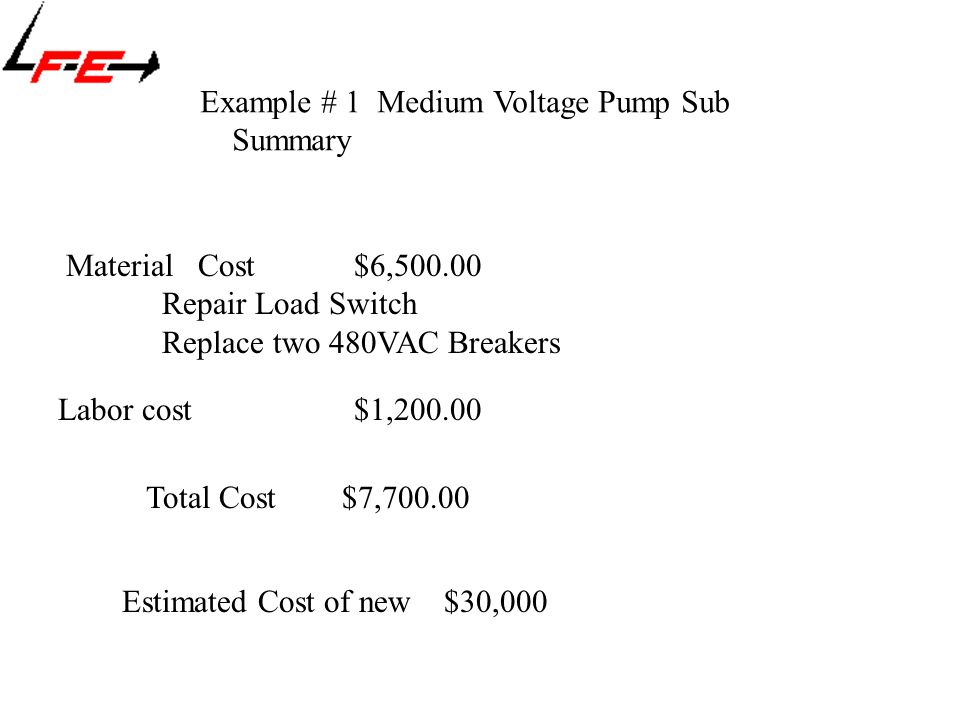 Material Cost$6, Repair Load Switch Replace two 480VAC Breakers Labor cost $1, Total Cost $7, Example # 1 Medium Voltage Pump Sub Summary Estimated Cost of new $30,000