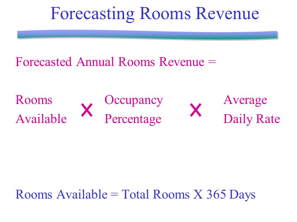 Forecasting Rooms Revenue Forecasted Annual Rooms Revenue = Rooms OccupancyAverage AvailablePercentageDaily Rate Rooms Available = Total Rooms X 365 Days
