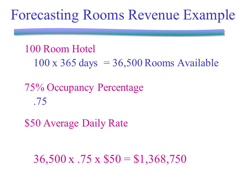 Forecasting Rooms Revenue Example 100 Room Hotel 100 x 365 days = 36,500 Rooms Available 75% Occupancy Percentage.75 $50 Average Daily Rate 36,500 x.75 x $50 = $1,368,750