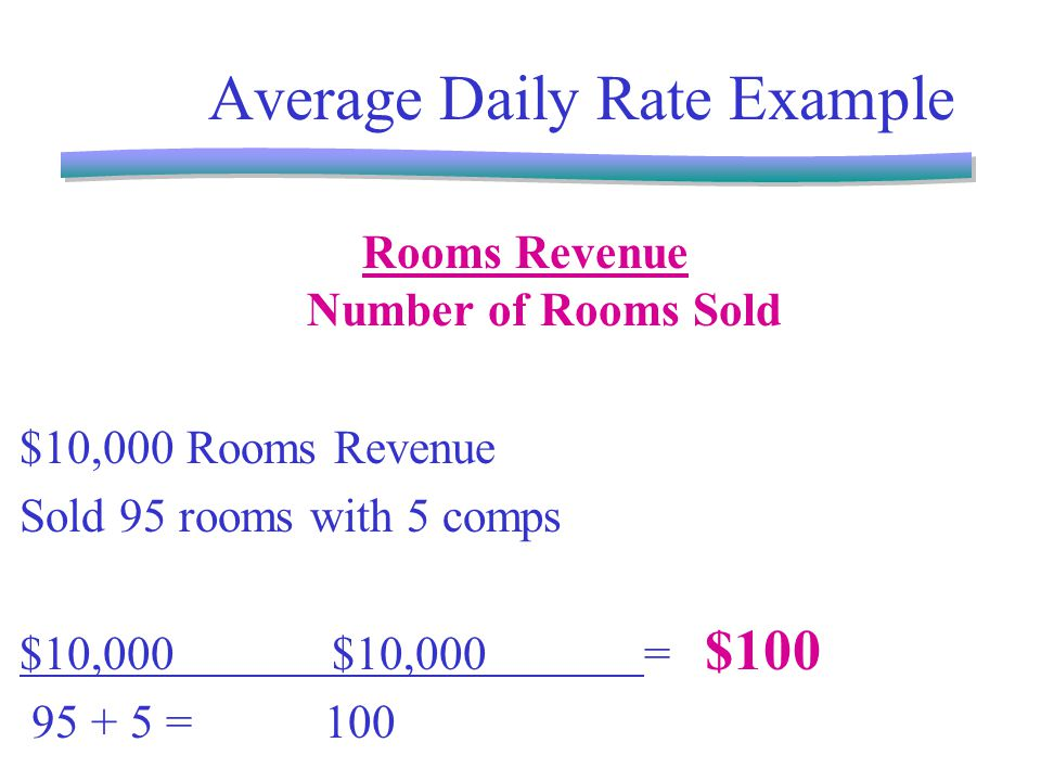 Average Daily Rate Example Rooms Revenue Number of Rooms Sold $10,000 Rooms Revenue Sold 95 rooms with 5 comps $10,000 $10,000 = = 100 $100