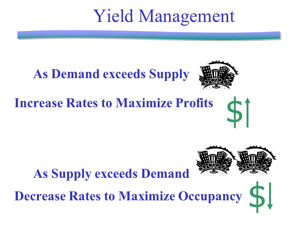 Yield Management As Demand exceeds Supply Increase Rates to Maximize Profits As Supply exceeds Demand Decrease Rates to Maximize Occupancy $$