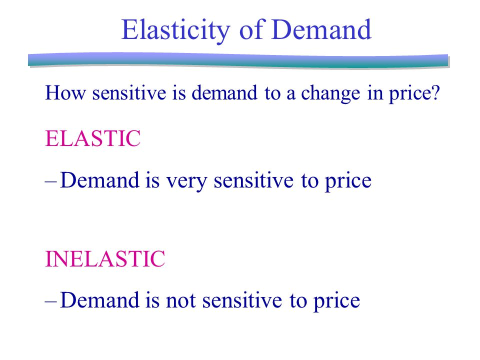 Elasticity of Demand How sensitive is demand to a change in price.