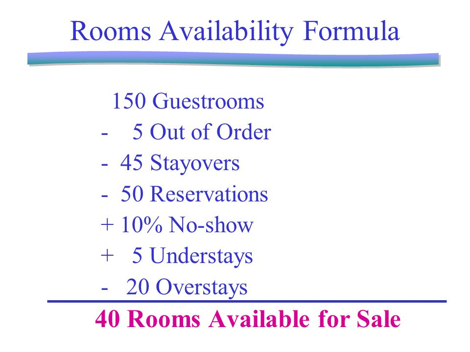 Rooms Availability Formula 150 Guestrooms - 5 Out of Order - 45 Stayovers - 50 Reservations + 10% No-show + 5 Understays - 20 Overstays 40 Rooms Available for Sale