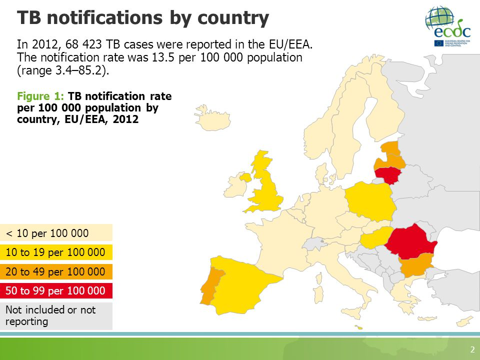 TB notifications by country In 2012, TB cases were reported in the EU/EEA.