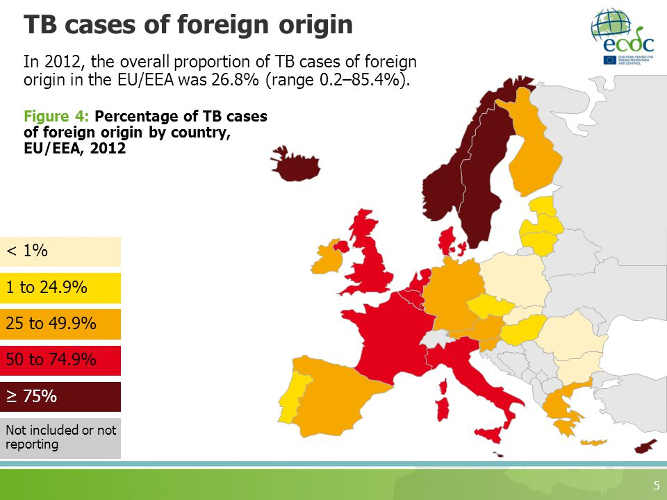 TB cases of foreign origin 5 In 2012, the overall proportion of TB cases of foreign origin in the EU/EEA was 26.8% (range 0.2–85.4%).