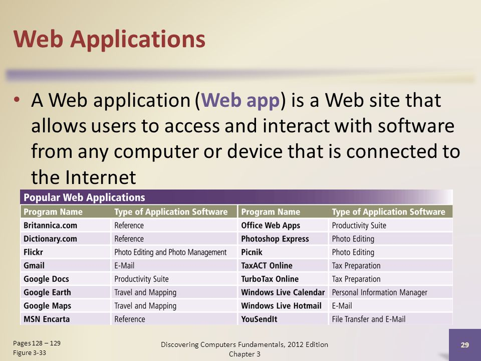 Web Applications A Web application (Web app) is a Web site that allows users to access and interact with software from any computer or device that is connected to the Internet Discovering Computers Fundamentals, 2012 Edition Chapter 3 29 Pages 128 – 129 Figure 3-33