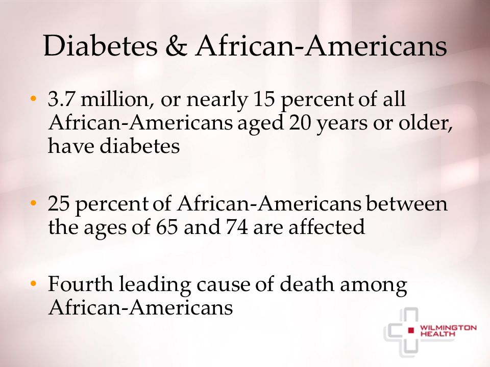 Diabetes & African-Americans 3.7 million, or nearly 15 percent of all African-Americans aged 20 years or older, have diabetes 25 percent of African-Americans between the ages of 65 and 74 are affected Fourth leading cause of death among African-Americans