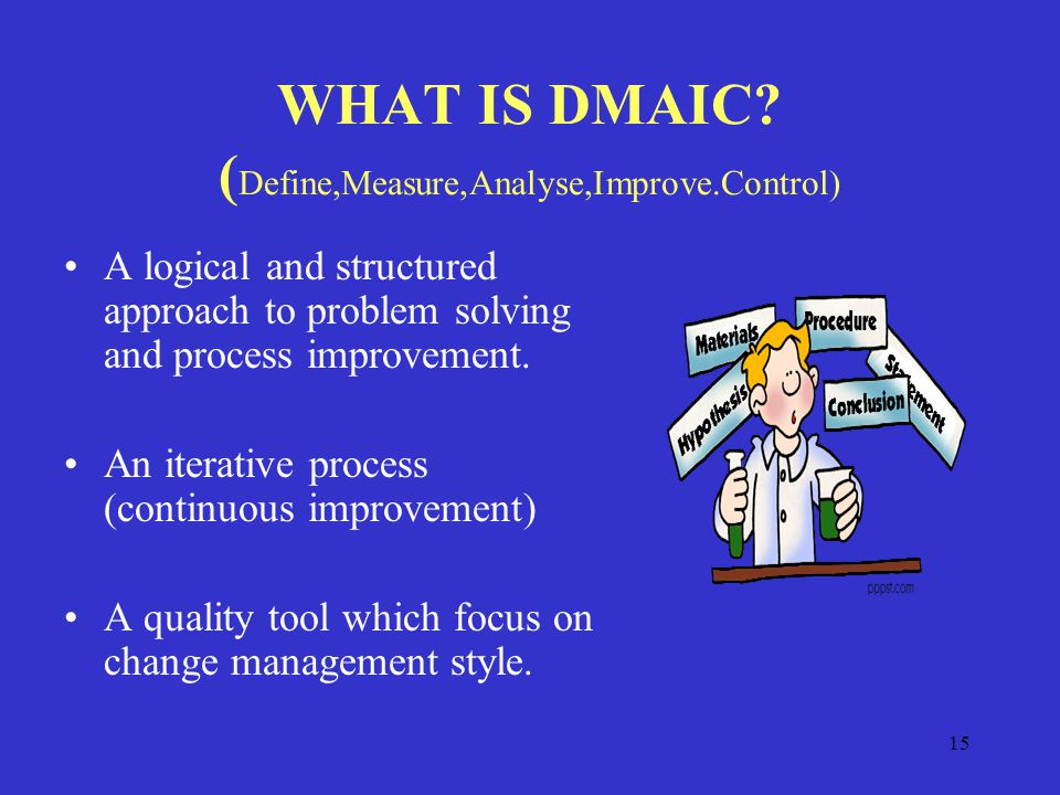 15 WHAT IS DMAIC.