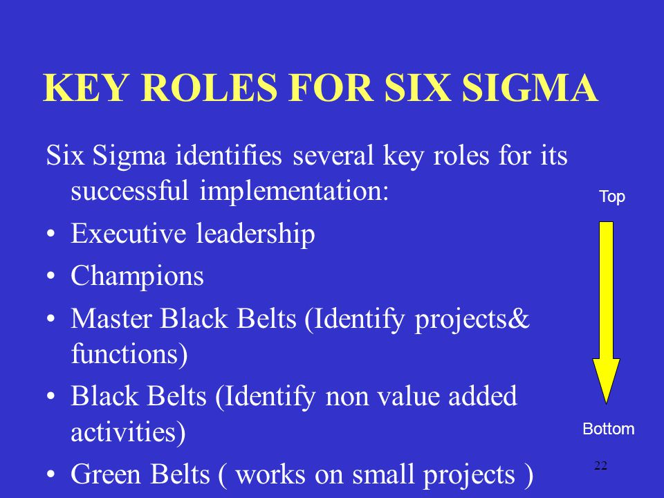22 KEY ROLES FOR SIX SIGMA Six Sigma identifies several key roles for its successful implementation: Executive leadership Champions Master Black Belts (Identify projects& functions) Black Belts (Identify non value added activities) Green Belts ( works on small projects ) Top Bottom