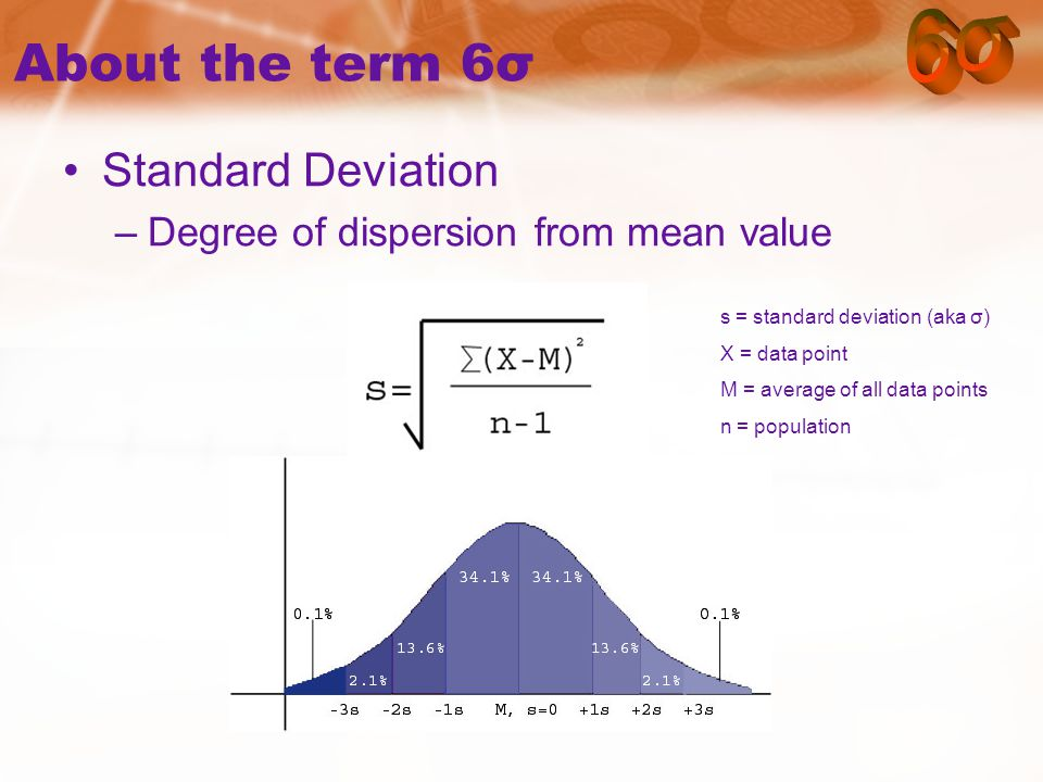 About the term 6σ Standard Deviation –Degree of dispersion from mean value s = standard deviation (aka σ) X = data point M = average of all data points n = population